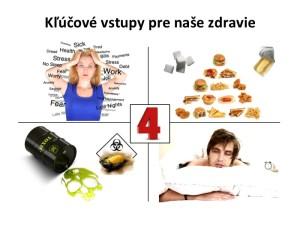 4 vstupy pre nase zdravie
