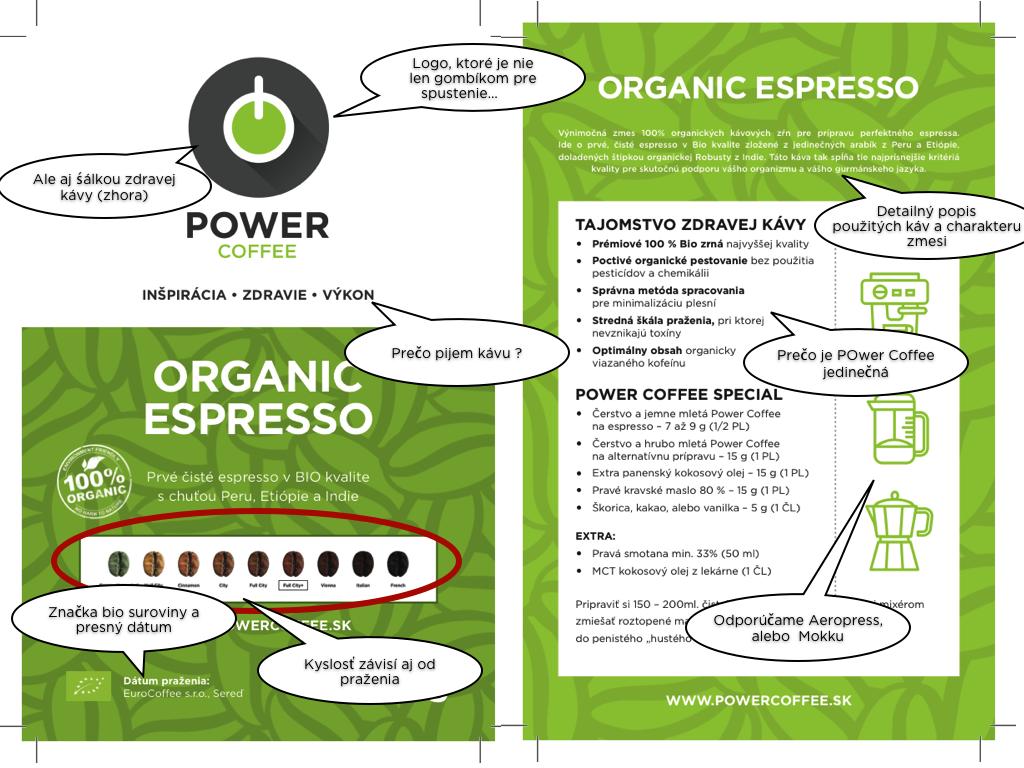 Power Coffee etiketa