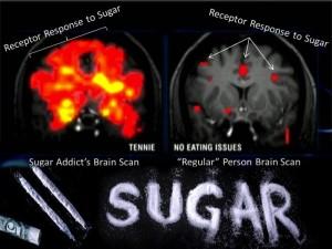 Cukor ako droga