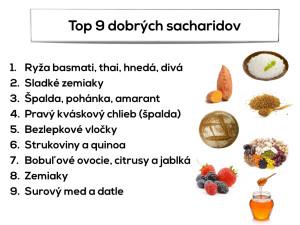 zdrave sacharidy.001