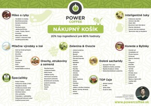 1502 Power_nakupny_kosik_final_poster
