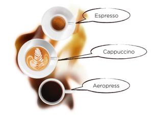 Ako vybrať kávovar