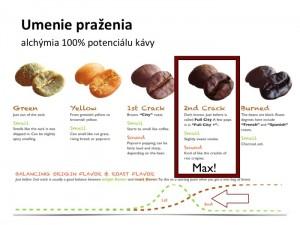 Prazenie power coffee