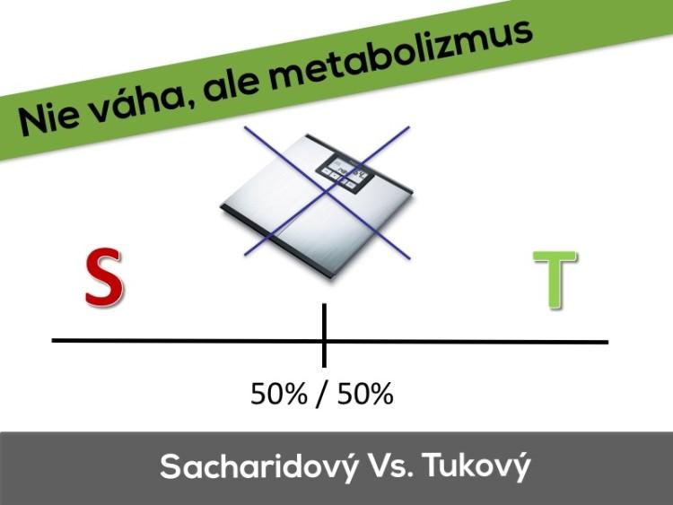 Metabolizmus tuk-vs sacharidy