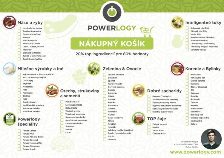 Powerlogy-efektívny nákup
