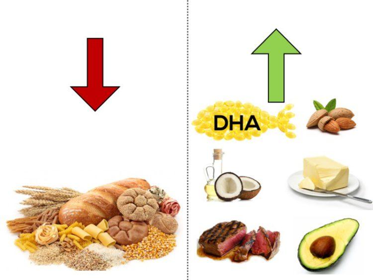tuky-vs-sacharidy