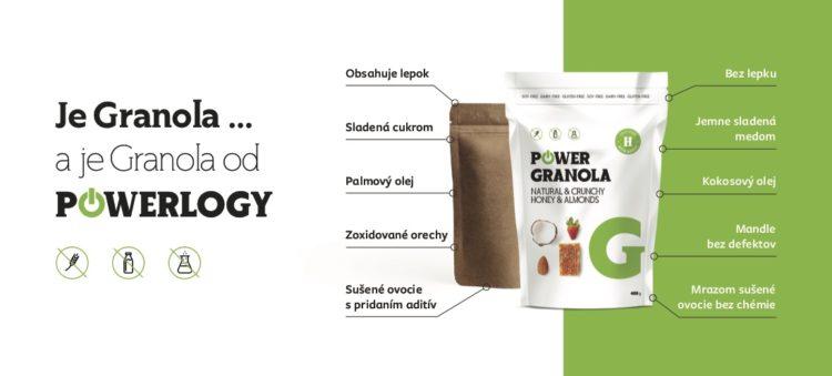 Powerlogy Granola